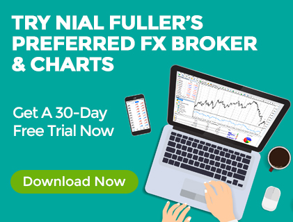 new york close charts broker